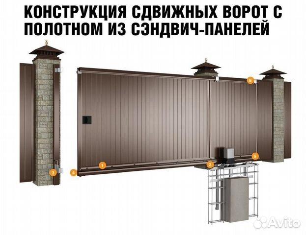 Ворота промышленные откатные в Яранске