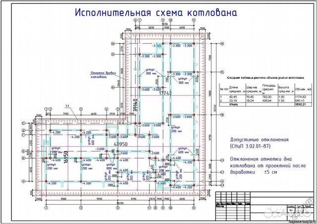 Фриланс исполнительная документация в строительстве программа удаленная работа