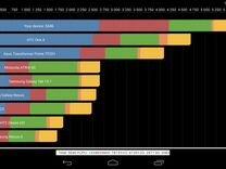 Asus nexus 7 2 LTE